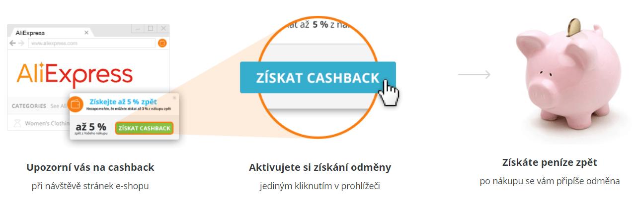 penize zpet z nakupu | osobni zkusenosti .  cz