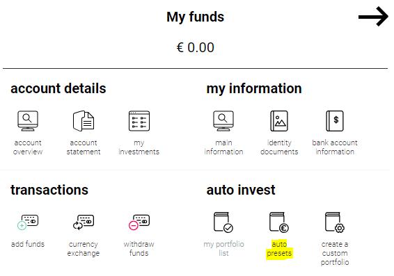 fast invest | osobnizkusenosti.cz