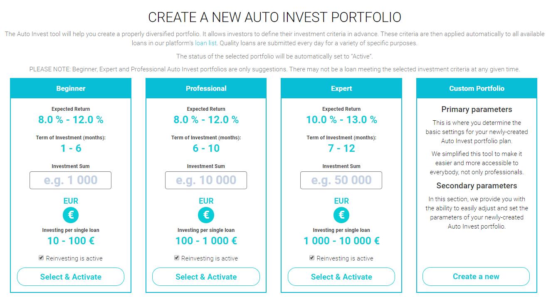 fast invest | osobnizkusenosti.cz | auto invest