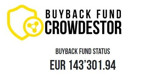 Crowdestor nabízí Buyback Fund, neboli záruku zpětného odkupu, ve výši 143 301,93 eur.