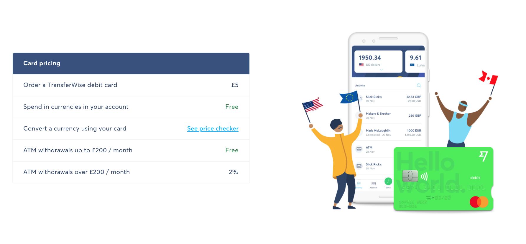 Přehled poplatků za zřízení a služby TransferWise. Kolik stojí zřízení party a výběry z bankomatů-