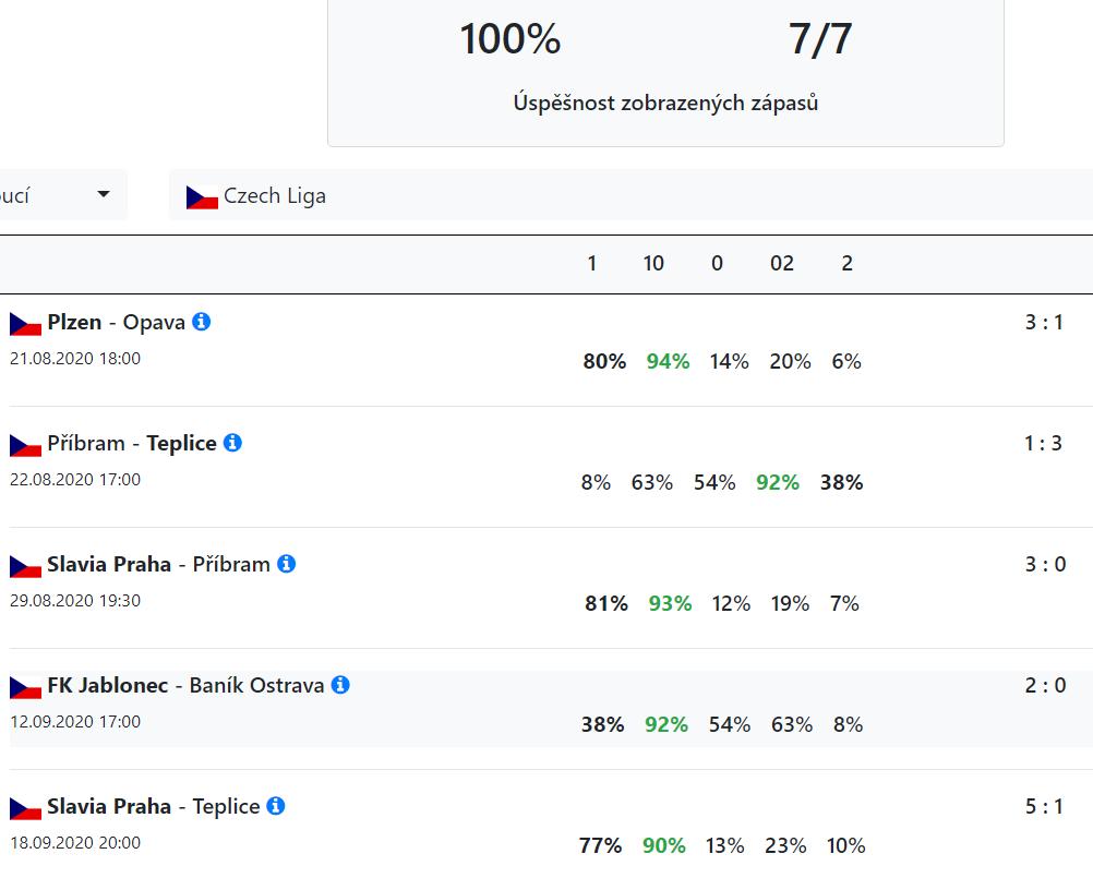 analyticko statistický nástroj pro predikci sportovních utkání   osobnizkusenosti.cz